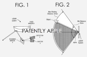 apple scan