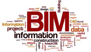 bim-article-wordle