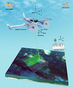 EAARL-LIDAR_plane-th
