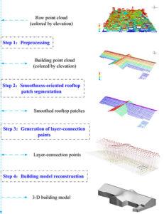remotesensing-08-00415-ag_jpeg