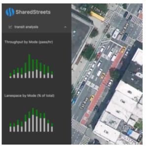 Screen Shot of SharedStreets Transit APP