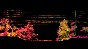 Point Cloud from SAM UAS