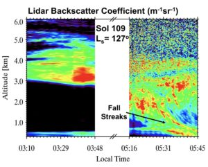 Lidar Image Acquired by NASA's Phoenix lander, by Jim Whiteway