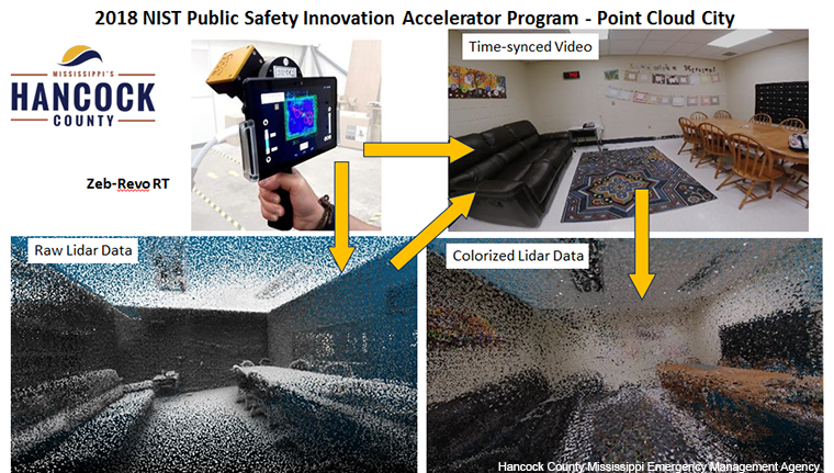 Collage of Indoor Mapping Will Improve Safety