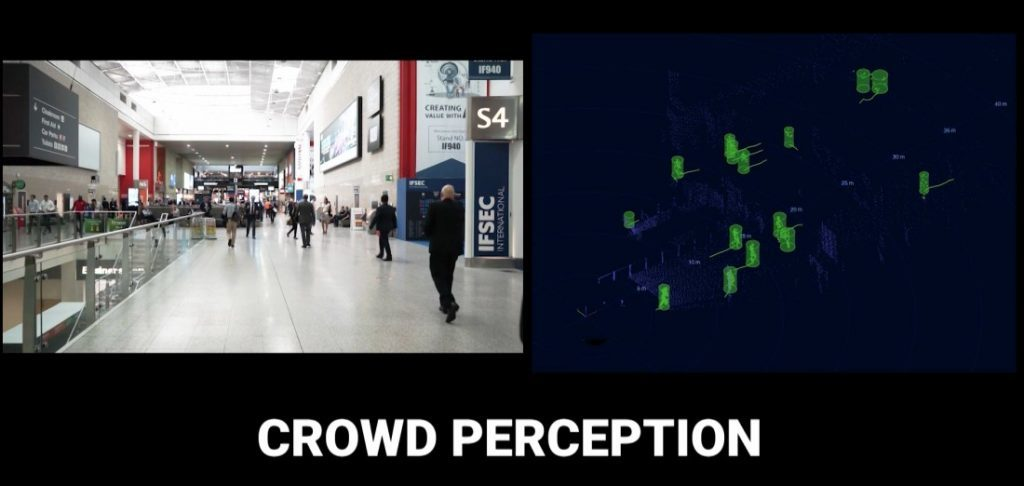 image of crowd Anonymous Security with Lidar
